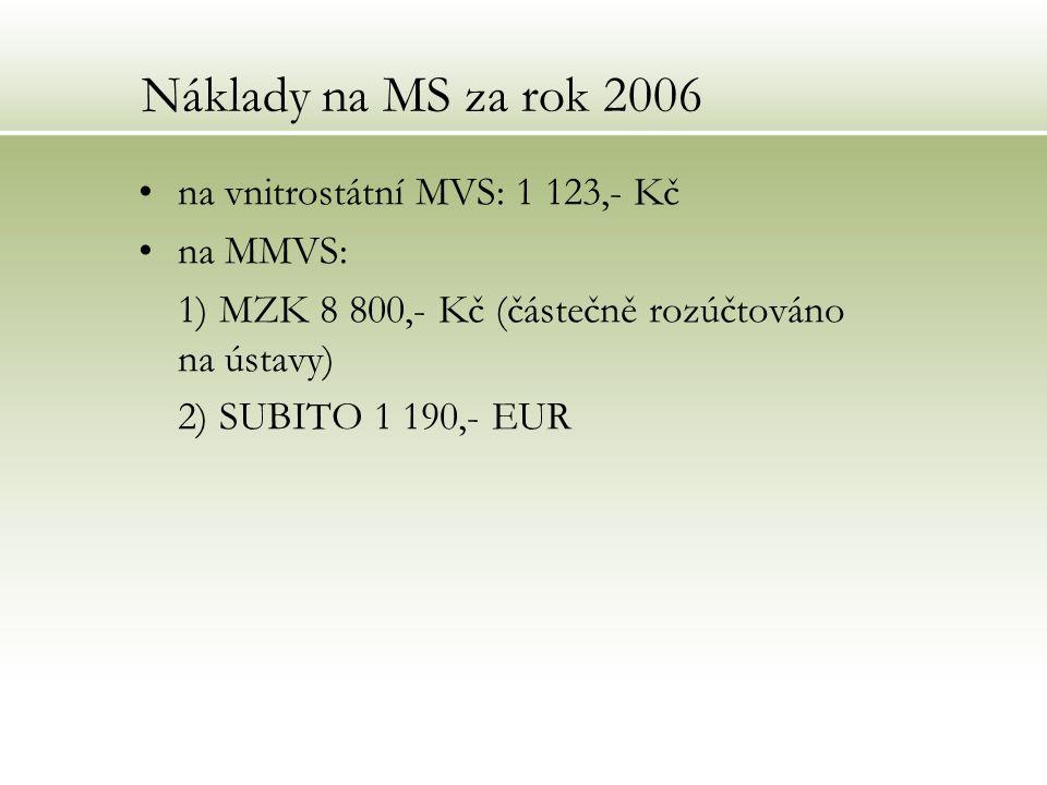 Náklady na MS za rok 2006 na vnitrostátní MVS: 1 123,- Kč na MMVS: 1) MZK 8 800,- Kč (částečně rozúčtováno na ústavy) 2) SUBITO 1 190,- EUR