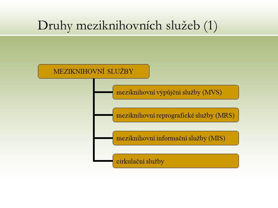 Druhy meziknihovních služeb (1) MEZIKNIHOVNÍ SLUŽBY meziknihovní výpůjční služby (MVS) meziknihovní reprografické služby (MRS) meziknihovní informační