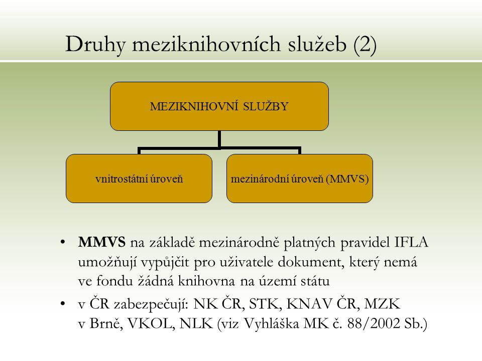 Druhy meziknihovních služeb (2) MEZIKNIHOVNÍ SLUŽBY vnitrostátní úroveň mezinárodní úroveň (MMVS) MMVS na základě mezinárodně platných pravidel IFLA u