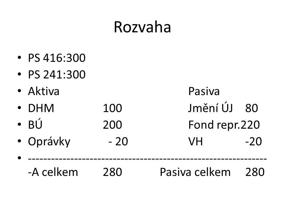 Rozvaha PS 416:300 PS 241:300 AktivaPasiva DHM100Jmění ÚJ 80 BÚ200Fond repr.220 Oprávky - 20 VH-20 -------------------------------------------------------------- -A celkem280Pasiva celkem280