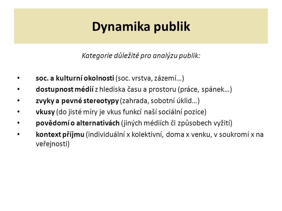 Dynamika publik Kategorie důležité pro analýzu publik: soc.