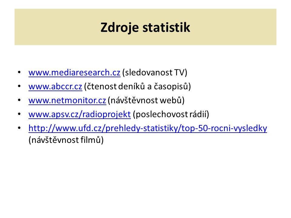 Zdroje statistik www.mediaresearch.cz (sledovanost TV) www.mediaresearch.cz www.abccr.cz (čtenost deníků a časopisů) www.abccr.cz www.netmonitor.cz (návštěvnost webů) www.netmonitor.cz www.apsv.cz/radioprojekt (poslechovost rádií) www.apsv.cz/radioprojekt http://www.ufd.cz/prehledy-statistiky/top-50-rocni-vysledky (návštěvnost filmů) http://www.ufd.cz/prehledy-statistiky/top-50-rocni-vysledky