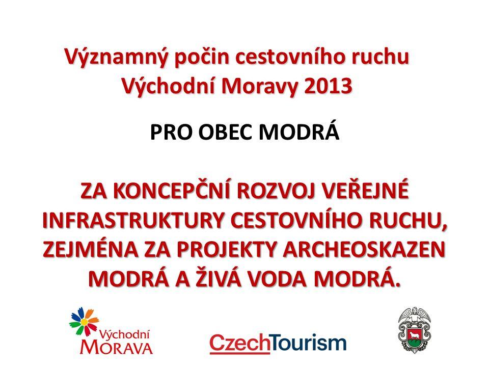 Podnikatelský sektor S UBJEKTY Kroměřížská plavební s.r.o.