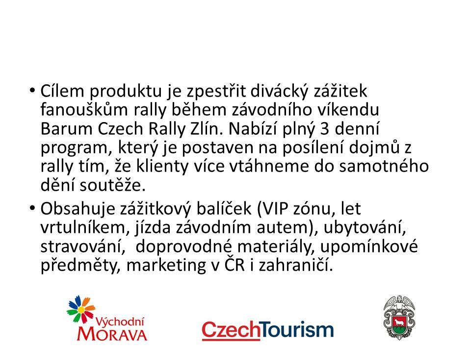 Cílem produktu je zpestřit divácký zážitek fanouškům rally během závodního víkendu Barum Czech Rally Zlín.