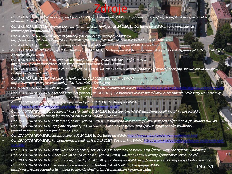 Obr. 31 Zdroje Obr. 1 AUTOR NEUVEDEN. risy.cz [online].