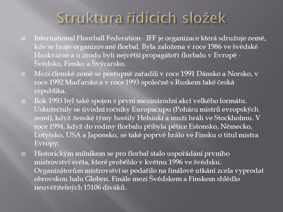  International Floorball Federation - IFF je organizace která sdružuje země, kde se hraje organizovaně florbal. Byla založena v roce 1986 ve švédské