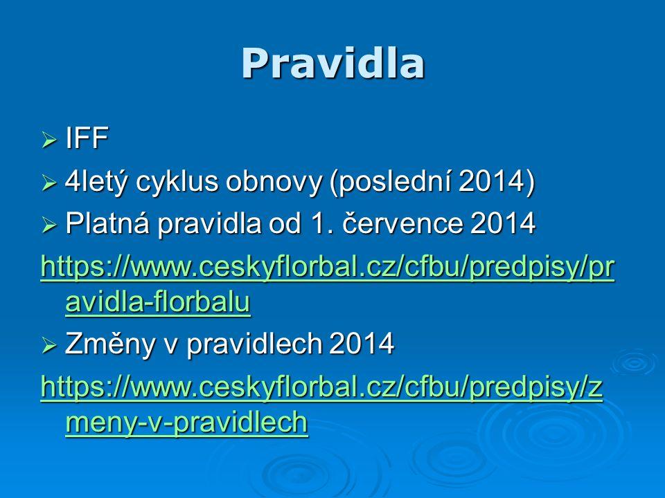 Pravidla  IFF  4letý cyklus obnovy (poslední 2014)  Platná pravidla od 1.
