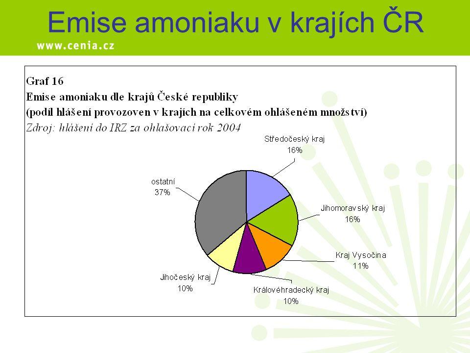 Emise amoniaku v krajích ČR