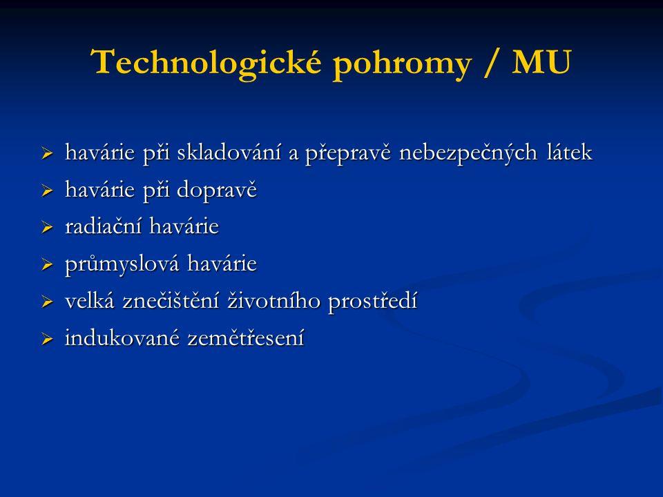 Technologické pohromy / MU  havárie při skladování a přepravě nebezpečných látek  havárie při dopravě  radiační havárie  průmyslová havárie  velká znečištění životního prostředí  indukované zemětřesení