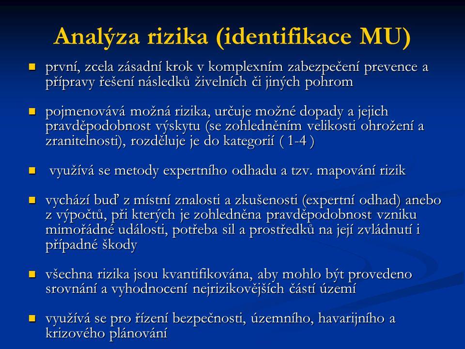 Analýza rizika (identifikace MU) první, zcela zásadní krok v komplexním zabezpečení prevence a přípravy řešení následků živelních či jiných pohrom první, zcela zásadní krok v komplexním zabezpečení prevence a přípravy řešení následků živelních či jiných pohrom pojmenovává možná rizika, určuje možné dopady a jejich pravděpodobnost výskytu (se zohledněním velikosti ohrožení a zranitelnosti), rozděluje je do kategorií ( 1-4 ) pojmenovává možná rizika, určuje možné dopady a jejich pravděpodobnost výskytu (se zohledněním velikosti ohrožení a zranitelnosti), rozděluje je do kategorií ( 1-4 ) využívá se metody expertního odhadu a tzv.