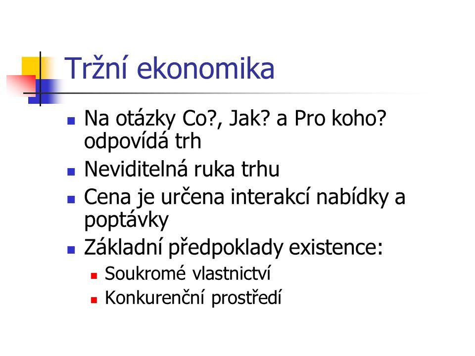 Tržní ekonomika Na otázky Co?, Jak. a Pro koho.