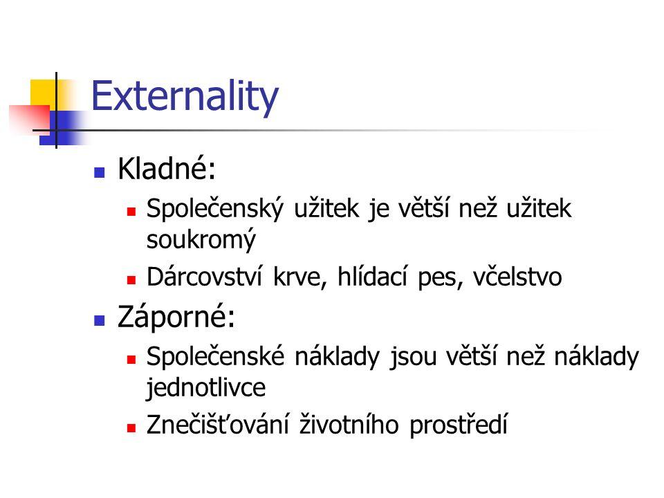 Externality Kladné: Společenský užitek je větší než užitek soukromý Dárcovství krve, hlídací pes, včelstvo Záporné: Společenské náklady jsou větší než