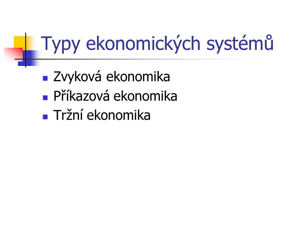 Typy ekonomických systémů Zvyková ekonomika Příkazová ekonomika Tržní ekonomika