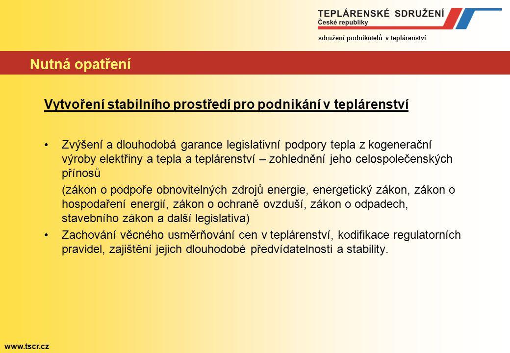 sdružení podnikatelů v teplárenství www.tscr.cz Nutná opatření Vytvoření stabilního prostředí pro podnikání v teplárenství Zvýšení a dlouhodobá garance legislativní podpory tepla z kogenerační výroby elektřiny a tepla a teplárenství – zohlednění jeho celospolečenských přínosů (zákon o podpoře obnovitelných zdrojů energie, energetický zákon, zákon o hospodaření energií, zákon o ochraně ovzduší, zákon o odpadech, stavebního zákon a další legislativa) Zachování věcného usměrňování cen v teplárenství, kodifikace regulatorních pravidel, zajištění jejich dlouhodobé předvídatelnosti a stability.