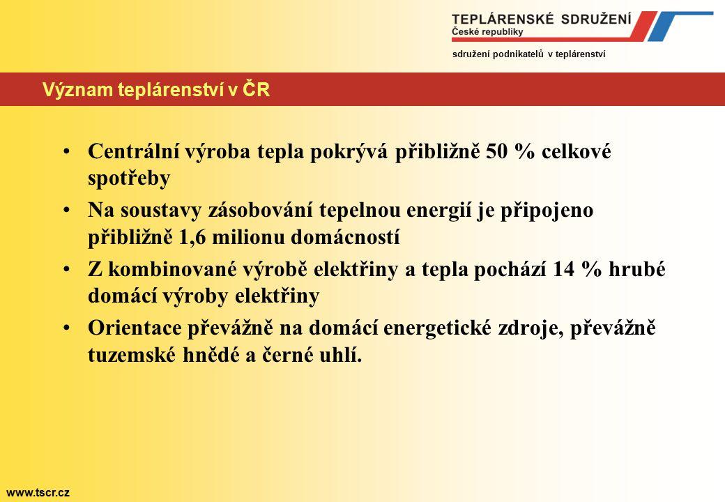 sdružení podnikatelů v teplárenství www.tscr.cz Kontakt Teplárenské sdružení České republiky Partyzánská 1/7, 170 00 Praha 7 e-mail: hajek@tscr.cz www.tscr.cz