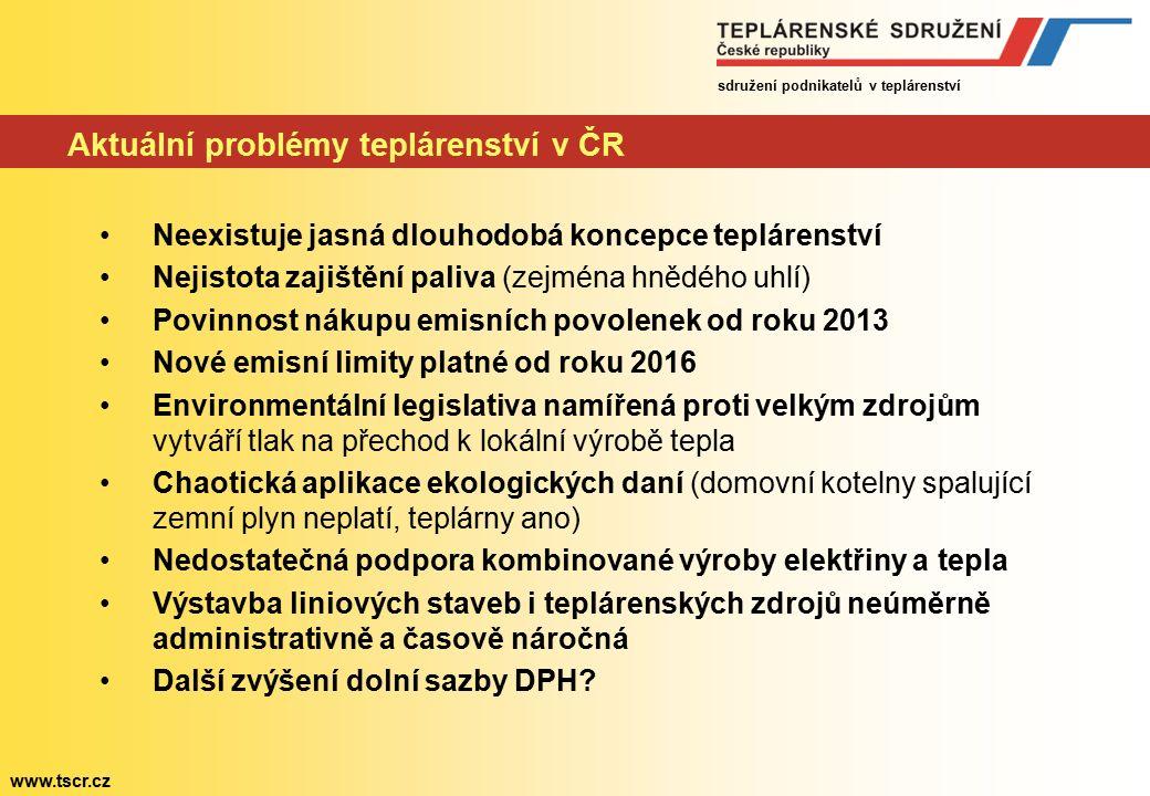 sdružení podnikatelů v teplárenství www.tscr.cz Aktuální problémy teplárenství v ČR Neexistuje jasná dlouhodobá koncepce teplárenství Nejistota zajištění paliva (zejména hnědého uhlí) Povinnost nákupu emisních povolenek od roku 2013 Nové emisní limity platné od roku 2016 Environmentální legislativa namířená proti velkým zdrojům vytváří tlak na přechod k lokální výrobě tepla Chaotická aplikace ekologických daní (domovní kotelny spalující zemní plyn neplatí, teplárny ano) Nedostatečná podpora kombinované výroby elektřiny a tepla Výstavba liniových staveb i teplárenských zdrojů neúměrně administrativně a časově náročná Další zvýšení dolní sazby DPH