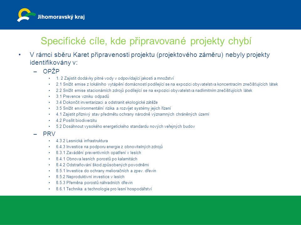 Specifické cíle, kde připravované projekty chybí V rámci sběru Karet připravenosti projektu (projektového záměru) nebyly projekty identifikovány v: –OPŽP 1.