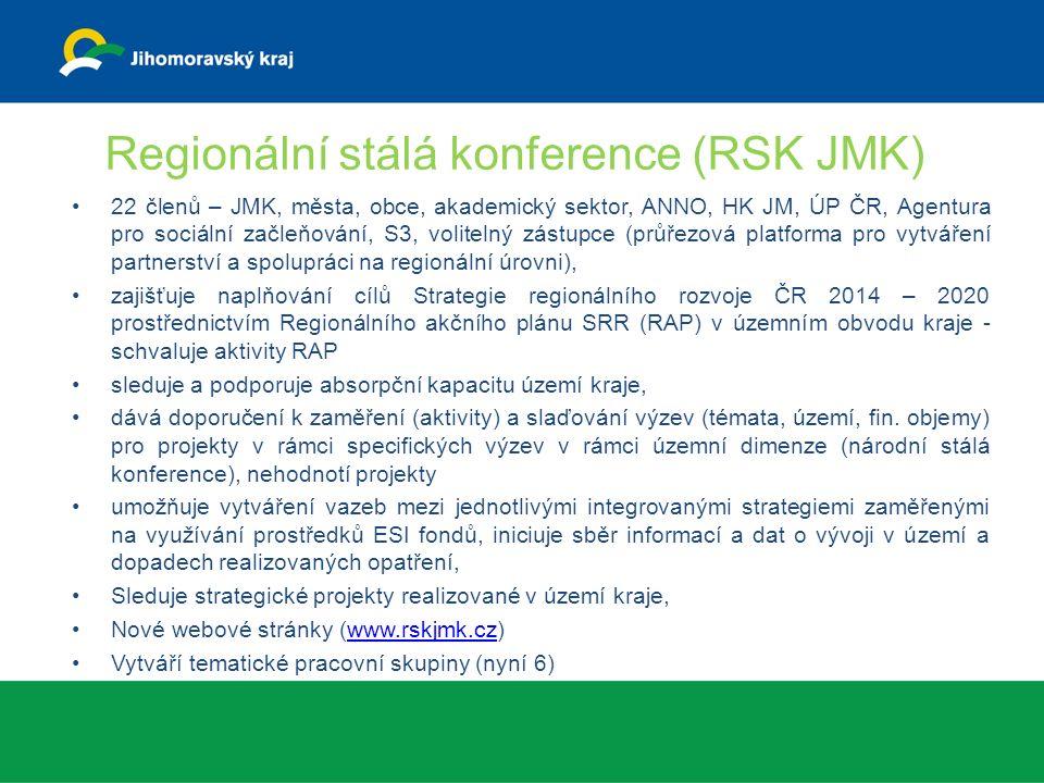 Regionální akční plán (RAP JMK) nástroj naplňování Strategie regionálního rozvoje ČR 2014 – 2020 zpracováním RAP pověřeny kraje nástroj pro řízení regionální politiky ČR s přímou vazbou na využití ESIF v regionech vznikající na partnerském principu nutnost podložit RAP reálnými informacemi o přípravě projektů v území Jihomoravského kraje iniciace vzniku národních dotačních programů aktuálně zpracováván pro období 2015/2016 a 2017, průběžné aktualizace – 1x za půl roku / 1 za rok (bude upřesněno na základě potřeby) Krajský akční plán vzdělávání pro území JMK (metodika, projekt, zpracování), IRS BMO, 18 CLLD, RIS 3