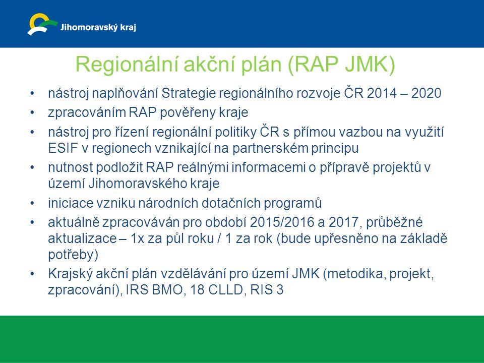 Regionální akční plán pro území Jihomoravského kraje – identifikované projekty Pro oblast životního prostředí: Název aktivityZdroj financováníPředpokládaná finanční náročnost Revitalizace vodních ploch v sídlechOPŽP 4.47,000 Snížení energetické náročnosti veřejných budov OPŽP 5.1473,105 Pozemkové úpravyPRV 4.3.1377,530