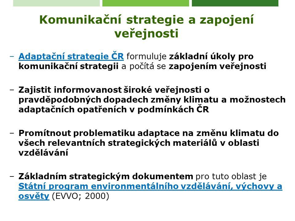 –Adaptační strategie ČR formuluje základní úkoly pro komunikační strategii a počítá se zapojením veřejnosti –Zajistit informovanost široké veřejnosti o pravděpodobných dopadech změny klimatu a možnostech adaptačních opatřeních v podmínkách ČR –Promítnout problematiku adaptace na změnu klimatu do všech relevantních strategických materiálů v oblasti vzdělávání –Základním strategickým dokumentem pro tuto oblast je Státní program environmentálního vzdělávání, výchovy a osvěty (EVVO; 2000) Komunikační strategie a zapojení veřejnosti