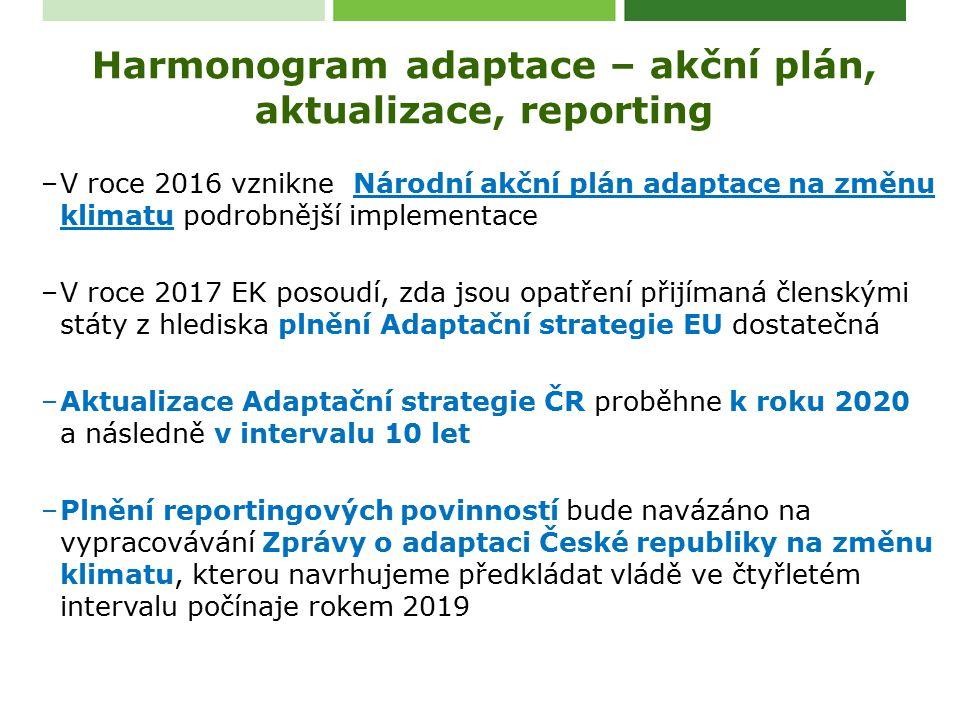 Harmonogram adaptace – akční plán, aktualizace, reporting –V roce 2016 vznikne Národní akční plán adaptace na změnu klimatu podrobnější implementace –V roce 2017 EK posoudí, zda jsou opatření přijímaná členskými státy z hlediska plnění Adaptační strategie EU dostatečná –Aktualizace Adaptační strategie ČR proběhne k roku 2020 a následně v intervalu 10 let –Plnění reportingových povinností bude navázáno na vypracovávání Zprávy o adaptaci České republiky na změnu klimatu, kterou navrhujeme předkládat vládě ve čtyřletém intervalu počínaje rokem 2019