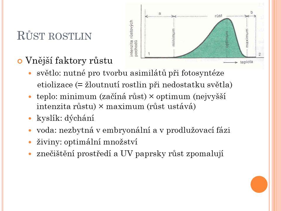 R ŮST ROSTLIN Vnější faktory růstu světlo: nutné pro tvorbu asimilátů při fotosyntéze etiolizace (= žloutnutí rostlin při nedostatku světla) teplo: minimum (začíná růst) × optimum (nejvyšší intenzita růstu) × maximum (růst ustává) kyslík: dýchání voda: nezbytná v embryonální a v prodlužovací fázi živiny: optimální množství znečištění prostředí a UV paprsky růst zpomalují