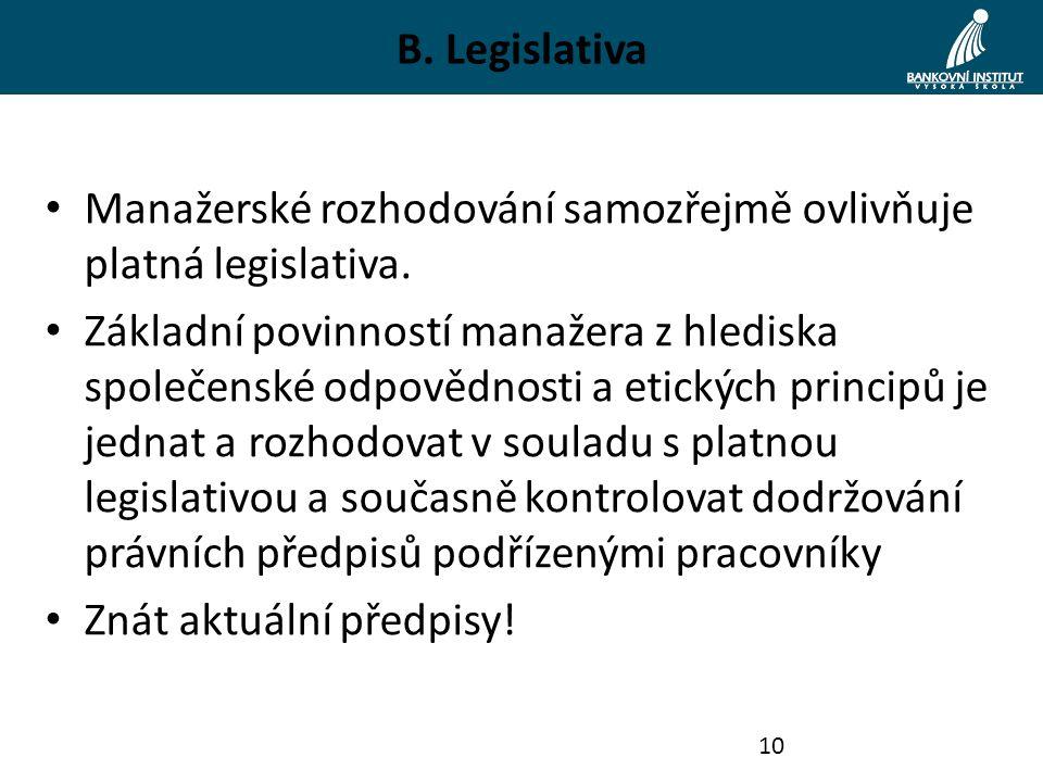 B. Legislativa Manažerské rozhodování samozřejmě ovlivňuje platná legislativa.