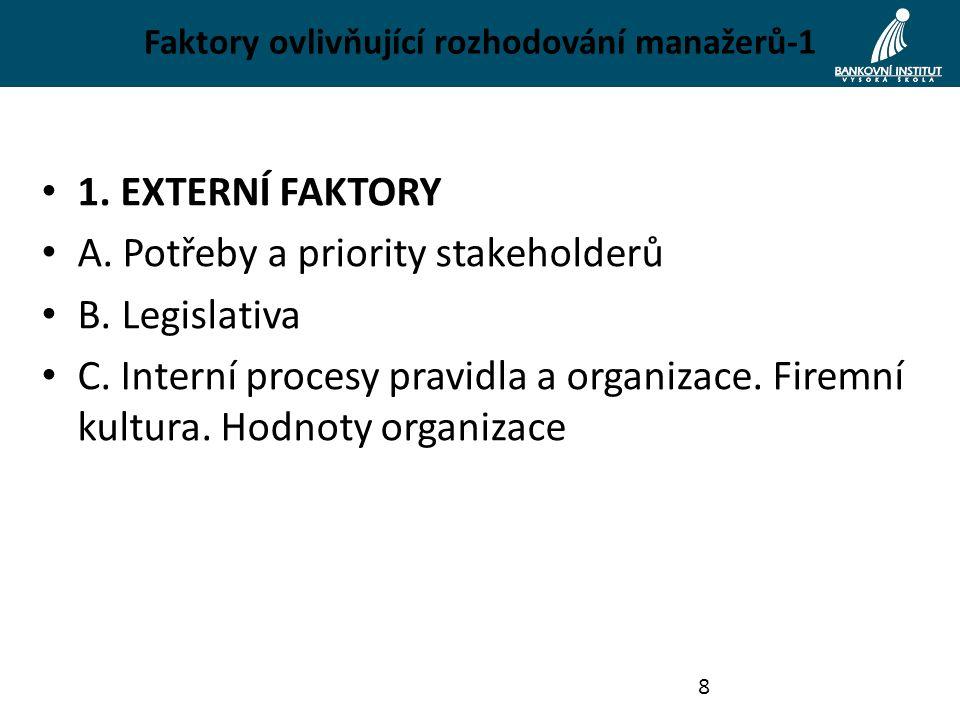 Faktory ovlivňující rozhodování manažerů-1 1. EXTERNÍ FAKTORY A.