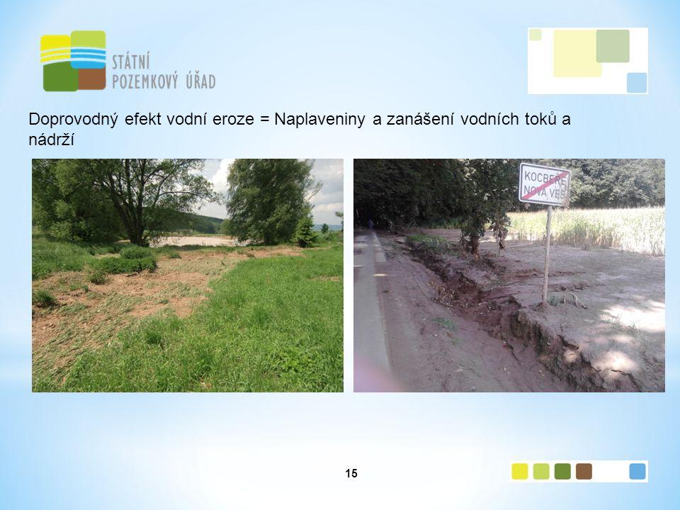 15 Doprovodný efekt vodní eroze = Naplaveniny a zanášení vodních toků a nádrží