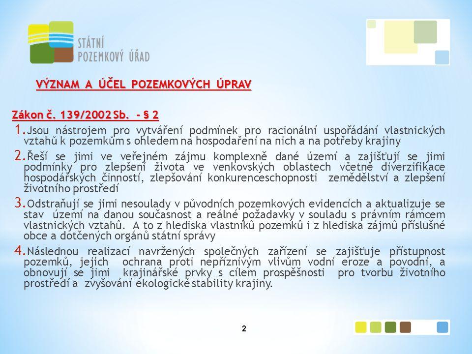2 VÝZNAM A ÚČEL POZEMKOVÝCH ÚPRAV Zákon č.139/2002 Sb.