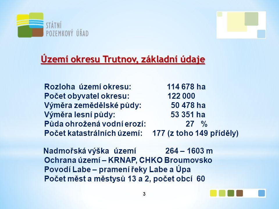 3 Území okresu Trutnov, základní údaje Rozloha území okresu: 114 678 ha Počet obyvatel okresu: 122 000 Výměra zemědělské půdy: 50 478 ha Výměra lesní půdy: 53 351 ha Půda ohrožená vodní erozí: 27 % Počet katastrálních území: 177 (z toho 149 příděly) Nadmořská výška území 264 – 1603 m Ochrana území – KRNAP, CHKO Broumovsko Povodí Labe – pramení řeky Labe a Úpa Počet měst a městysů 13 a 2, počet obcí 60