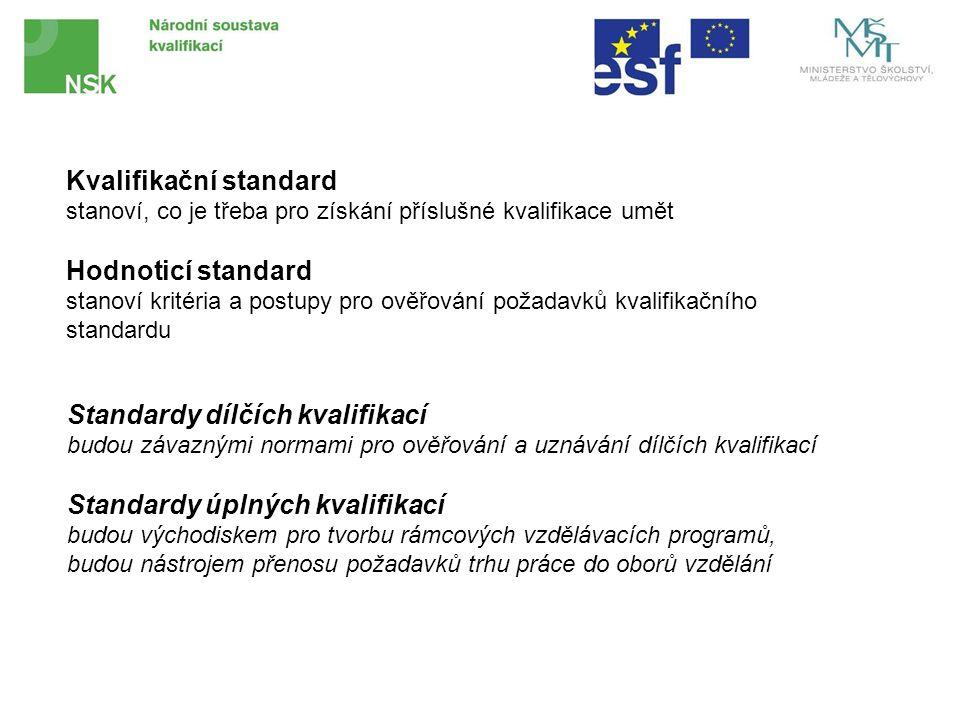 Kvalifikační standard stanoví, co je třeba pro získání příslušné kvalifikace umět Hodnoticí standard stanoví kritéria a postupy pro ověřování požadavků kvalifikačního standardu Standardy dílčích kvalifikací budou závaznými normami pro ověřování a uznávání dílčích kvalifikací Standardy úplných kvalifikací budou východiskem pro tvorbu rámcových vzdělávacích programů, budou nástrojem přenosu požadavků trhu práce do oborů vzdělání