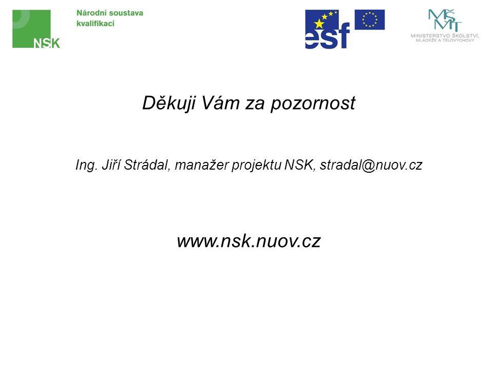 Děkuji Vám za pozornost Ing. Jiří Strádal, manažer projektu NSK, stradal@nuov.cz www.nsk.nuov.cz