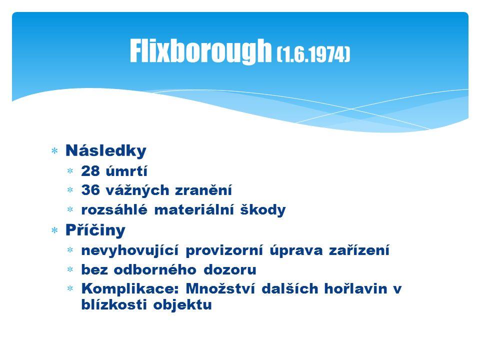  Následky  28 úmrtí  36 vážných zranění  rozsáhlé materiální škody  Příčiny  nevyhovující provizorní úprava zařízení  bez odborného dozoru  Komplikace: Množství dalších hořlavin v blízkosti objektu Flixborough (1.6.1974)