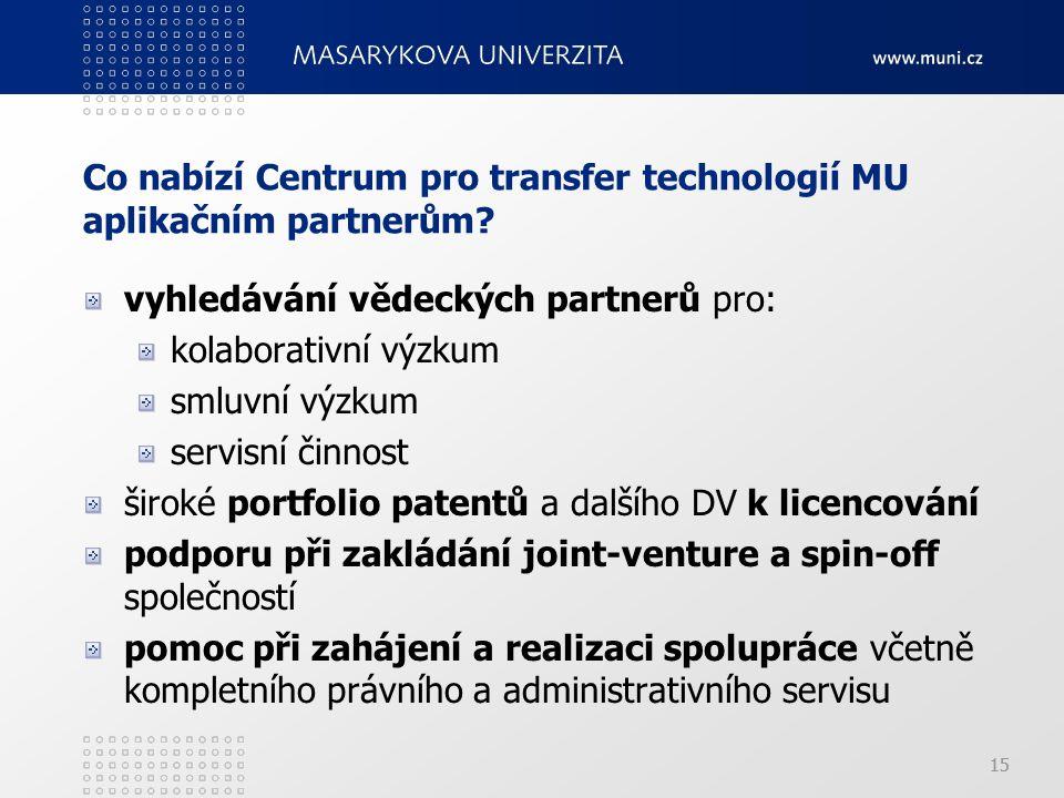 15 vyhledávání vědeckých partnerů pro: kolaborativní výzkum smluvní výzkum servisní činnost široké portfolio patentů a dalšího DV k licencování podporu při zakládání joint-venture a spin-off společností pomoc při zahájení a realizaci spolupráce včetně kompletního právního a administrativního servisu Co nabízí Centrum pro transfer technologií MU aplikačním partnerům
