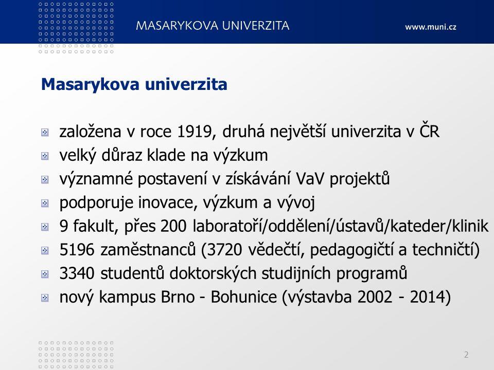 13 Formy spolupráce s univerzitou Kolaborativní výzkum spolupráce na společných projektech mezi univerzitou a soukromou společností/jiným vnějším subjektem Smluvní výzkum realizace VaV činnosti univerzitou na základě poptávky - požadavků soukromé společnosti/vnějšího subjektu Servisní činnost poskytování služeb bez přidané vědecké hodnoty (měření, vážení atd…)