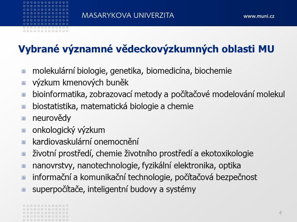 4 Vybrané významné vědeckovýzkumných oblasti MU molekulární biologie, genetika, biomedicína, biochemie výzkum kmenových buněk bioinformatika, zobrazovací metody a počítačové modelování molekul biostatistika, matematická biologie a chemie neurovědy onkologický výzkum kardiovaskulární onemocnění životní prostředí, chemie životního prostředí a ekotoxikologie nanovrstvy, nanotechnologie, fyzikální elektronika, optika informační a komunikační technologie, počítačová bezpečnost superpočítače, inteligentní budovy a systémy
