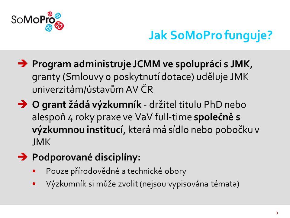 3 Jak SoMoPro funguje?  Program administruje JCMM ve spolupráci s JMK, granty (Smlouvy o poskytnutí dotace) uděluje JMK univerzitám/ústavům AV ČR  O