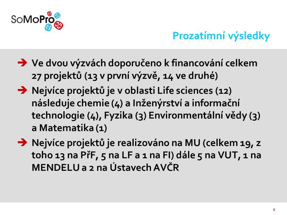 7  Všechny projekty budou ukončeny nejpozději 31.7.2013, konec projektu SoMoPro k 31.12.2013  V únoru 2011 žádost o SoMoPro II - - výsledky zveření EK v květnu/červnu 2011.