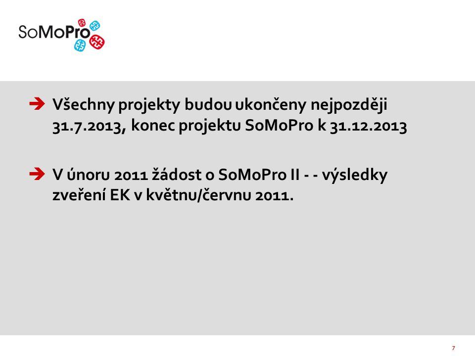7  Všechny projekty budou ukončeny nejpozději 31.7.2013, konec projektu SoMoPro k 31.12.2013  V únoru 2011 žádost o SoMoPro II - - výsledky zveření