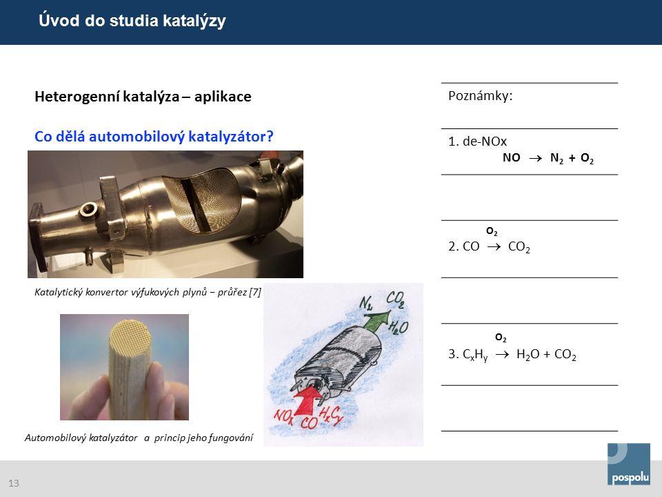 Heterogenní katalýza – aplikace Co dělá automobilový katalyzátor? Poznámky: 1. de-NOx NO  N 2 + O 2 O 2 2. CO  CO 2 O 2 3. C x H y  H 2 O + CO 2 Au