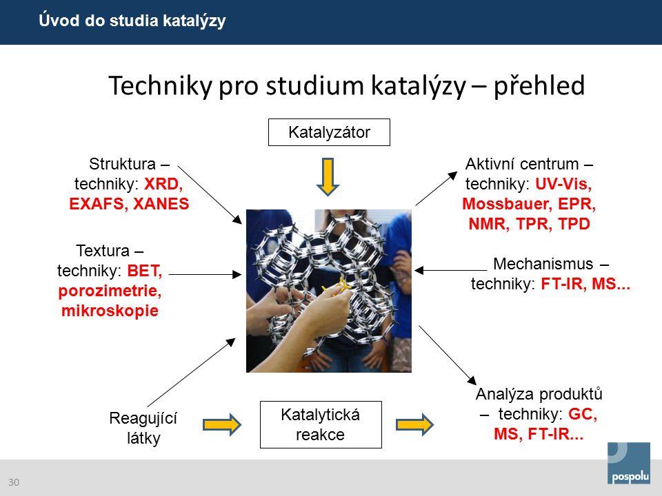 Techniky pro studium katalýzy – přehled Katalyzátor Katalytická reakce Reagující látky Analýza produktů – techniky: GC, MS, FT-IR...