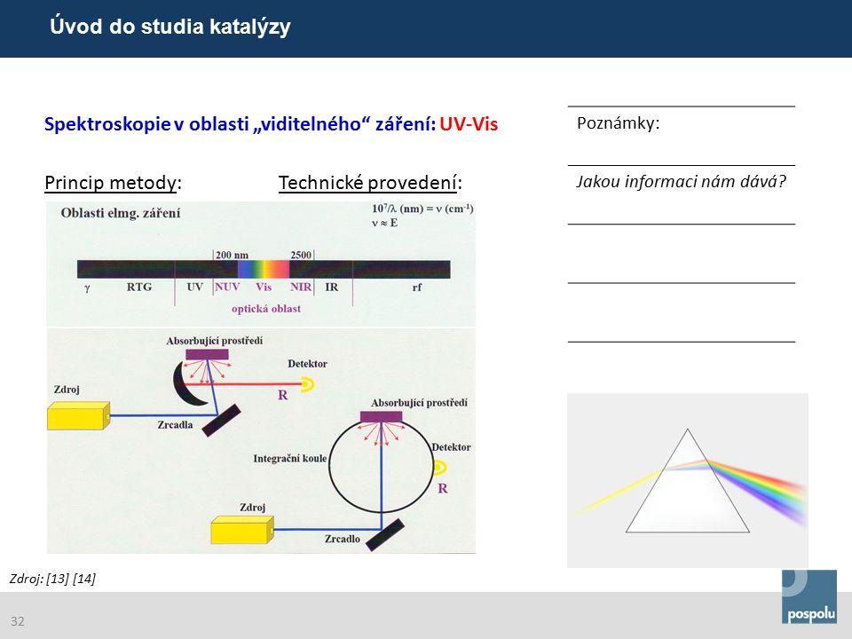 """Spektroskopie v oblasti """"viditelného záření: UV-Vis Poznámky: Princip metody: Technické provedení: Jakou informaci nám dává."""