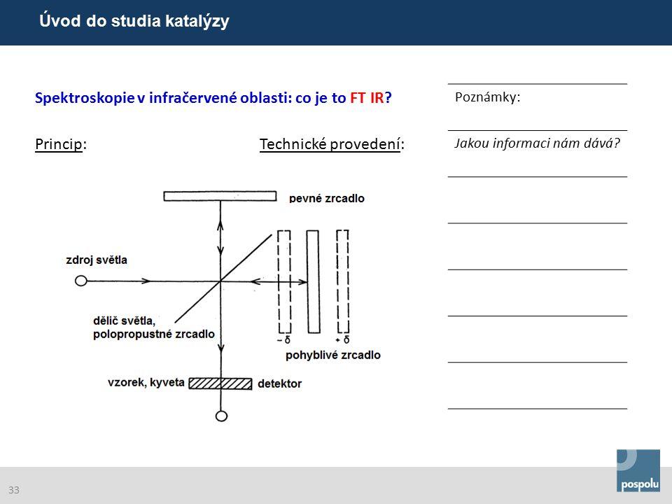 Spektroskopie v infračervené oblasti: co je to FT IR? Poznámky: Princip: Technické provedení: Jakou informaci nám dává? Úvod do studia katalýzy 33