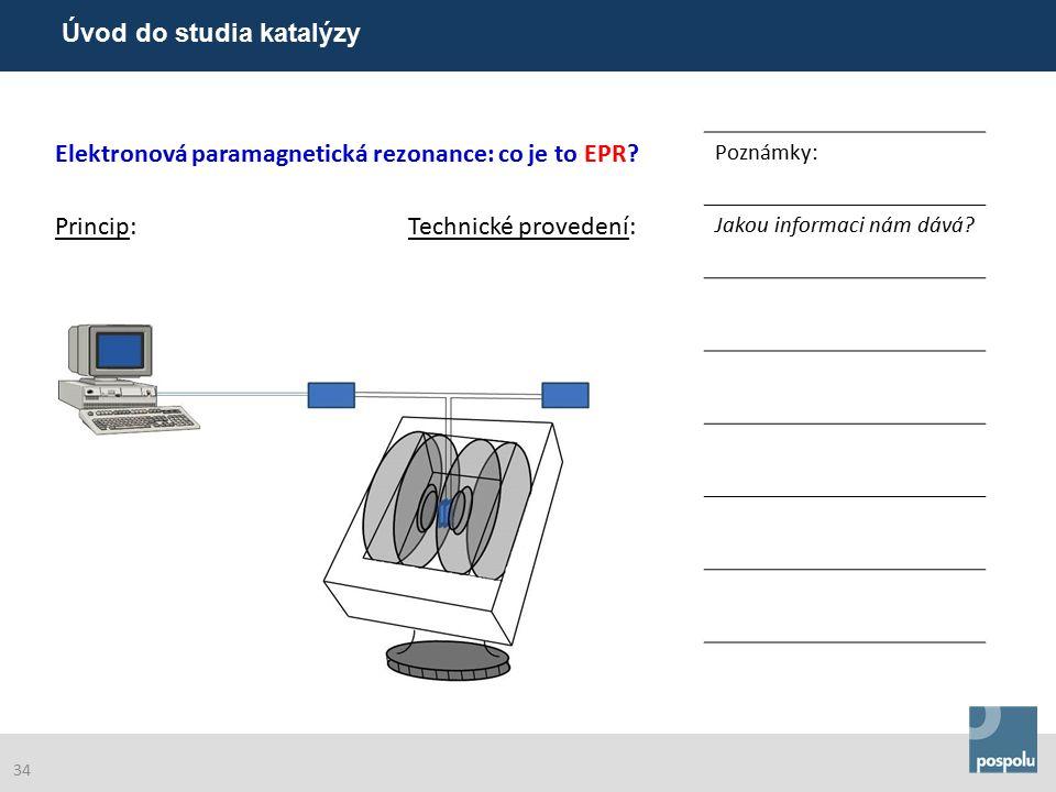 Elektronová paramagnetická rezonance: co je to EPR.