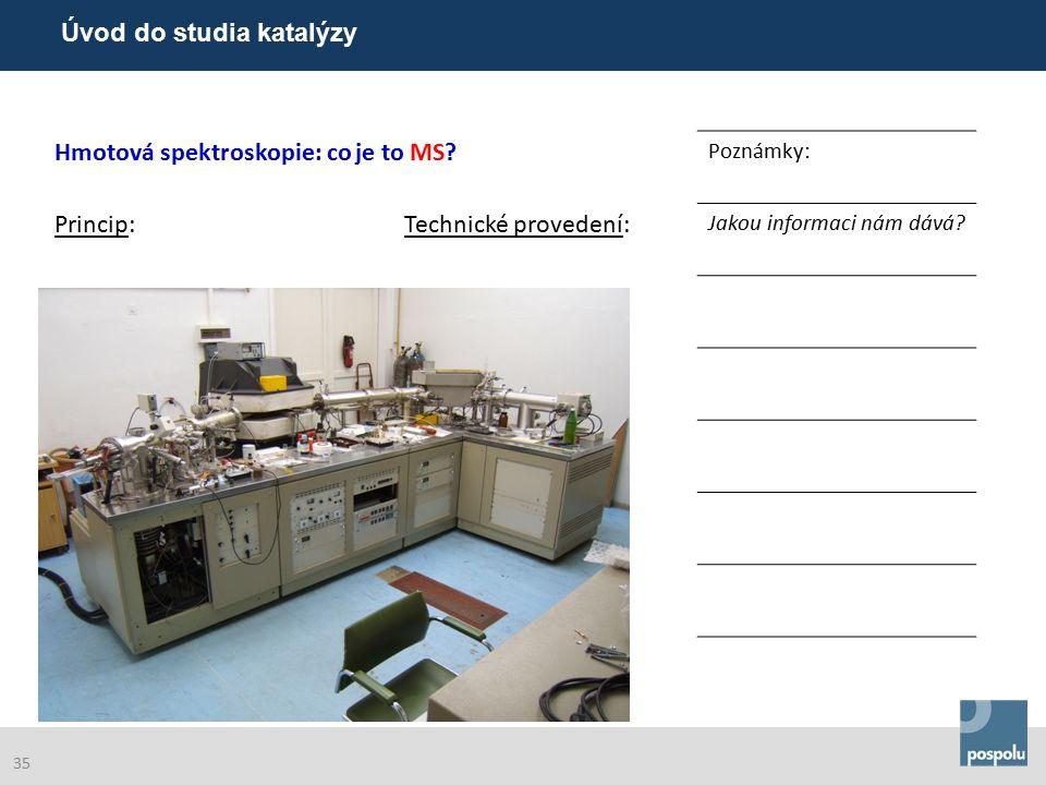 Hmotová spektroskopie: co je to MS.
