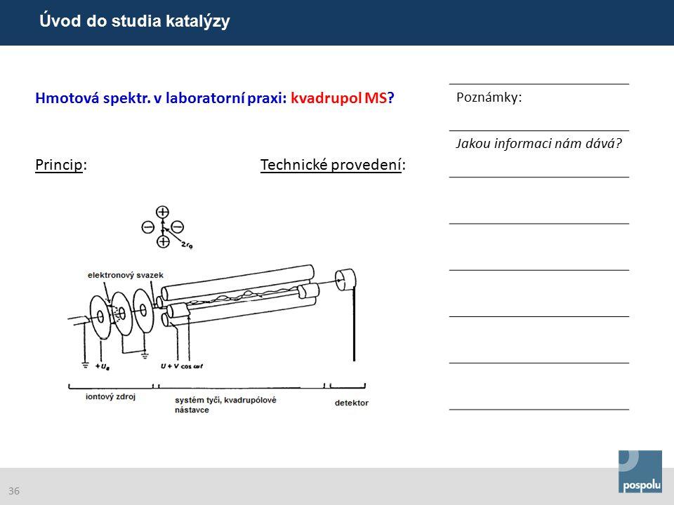 Hmotová spektr. v laboratorní praxi: kvadrupol MS.