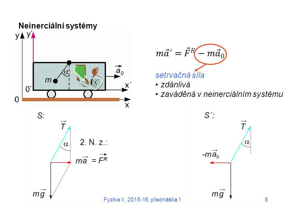 Fyzika II, 2015-16, přednáška 15 Neinerciální systémy setrvačná síla zdánlivá zaváděná v neinerciálním systému = F R 2. N. z.: