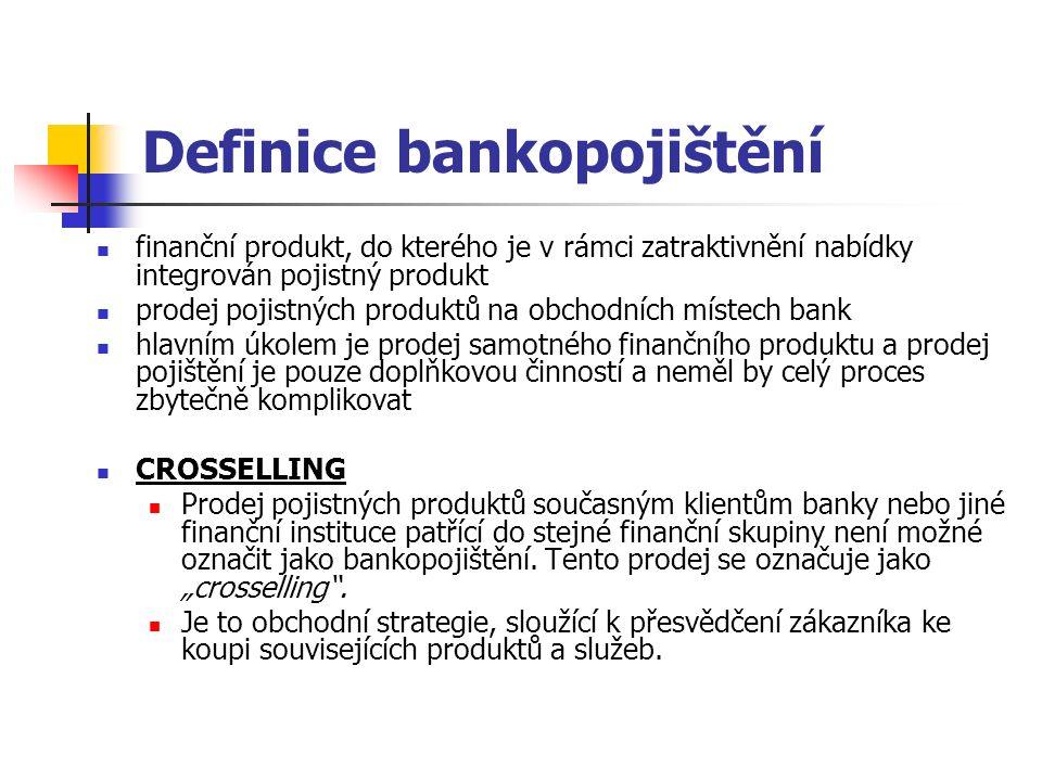 Definice bankopojištění finanční produkt, do kterého je v rámci zatraktivnění nabídky integrován pojistný produkt prodej pojistných produktů na obchodních místech bank hlavním úkolem je prodej samotného finančního produktu a prodej pojištění je pouze doplňkovou činností a neměl by celý proces zbytečně komplikovat CROSSELLING Prodej pojistných produktů současným klientům banky nebo jiné finanční instituce patřící do stejné finanční skupiny není možné označit jako bankopojištění.