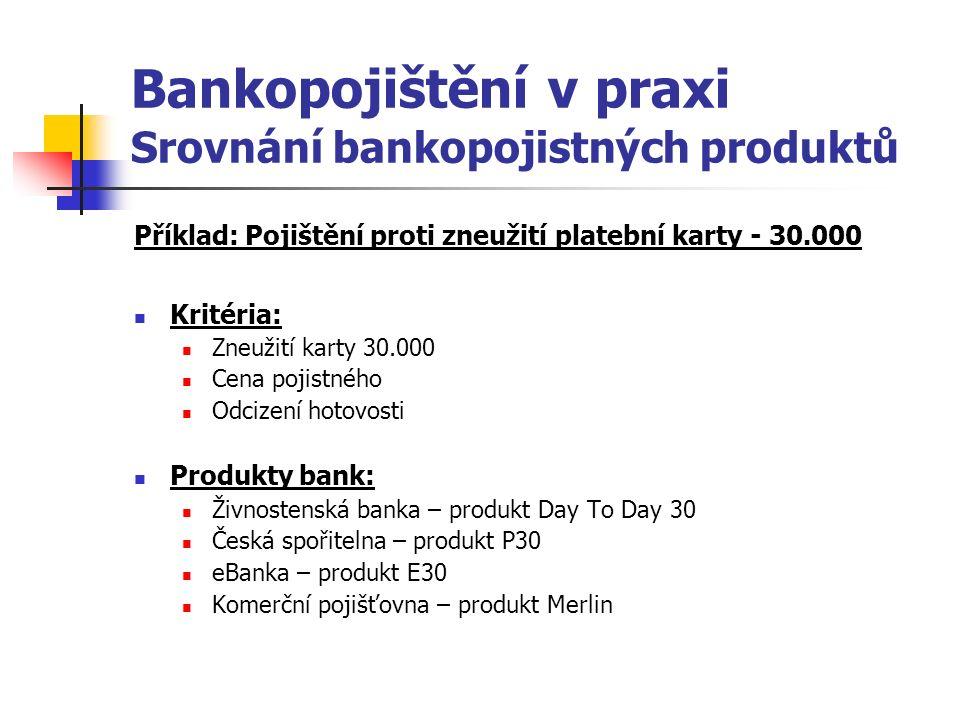 Bankopojištění v praxi Srovnání bankopojistných produktů Příklad: Pojištění proti zneužití platební karty - 30.000 Kritéria: Zneužití karty 30.000 Cena pojistného Odcizení hotovosti Produkty bank: Živnostenská banka – produkt Day To Day 30 Česká spořitelna – produkt P30 eBanka – produkt E30 Komerční pojišťovna – produkt Merlin